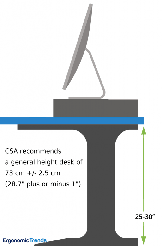 Ideal Ergonomic Desk Height and Posture