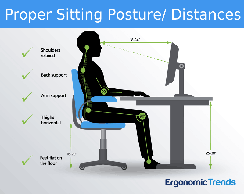 Proper Ergonomic Sitting Position and Distances