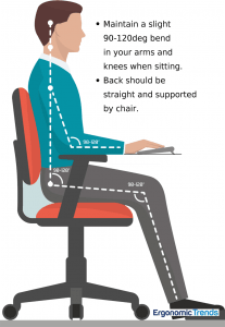 Proper Sitting Posture and Angles